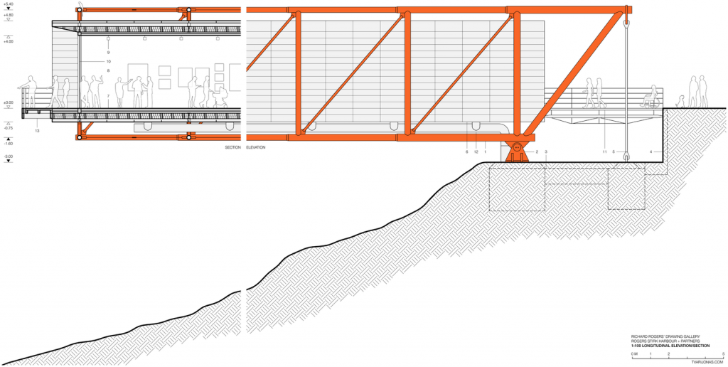 Richard Rogers' Drawing Gallery